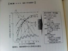 コーヒー焙煎中の化学成分の変化